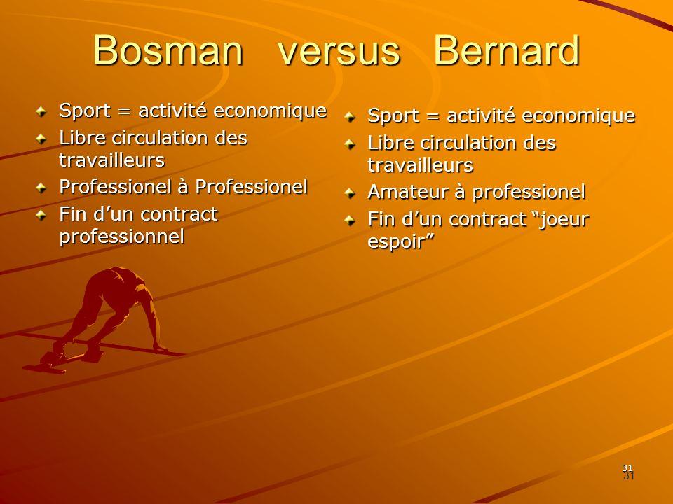 31 Bosman versus Bernard Sport = activité economique Libre circulation des travailleurs Professionel à Professionel Fin dun contract professionnel Spo