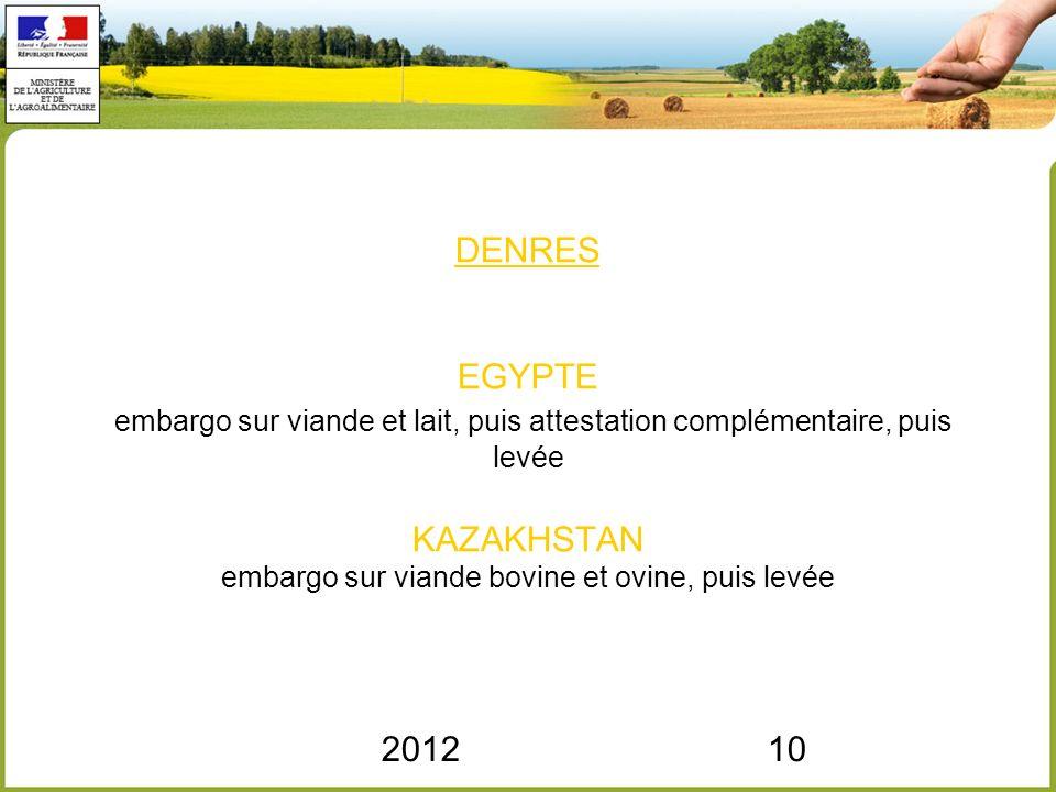 201210 DENRES EGYPTE embargo sur viande et lait, puis attestation complémentaire, puis levée KAZAKHSTAN embargo sur viande bovine et ovine, puis levée