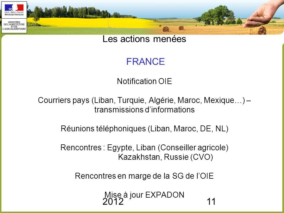 201211 Les actions menées FRANCE Notification OIE Courriers pays (Liban, Turquie, Algérie, Maroc, Mexique…) – transmissions dinformations Réunions tél