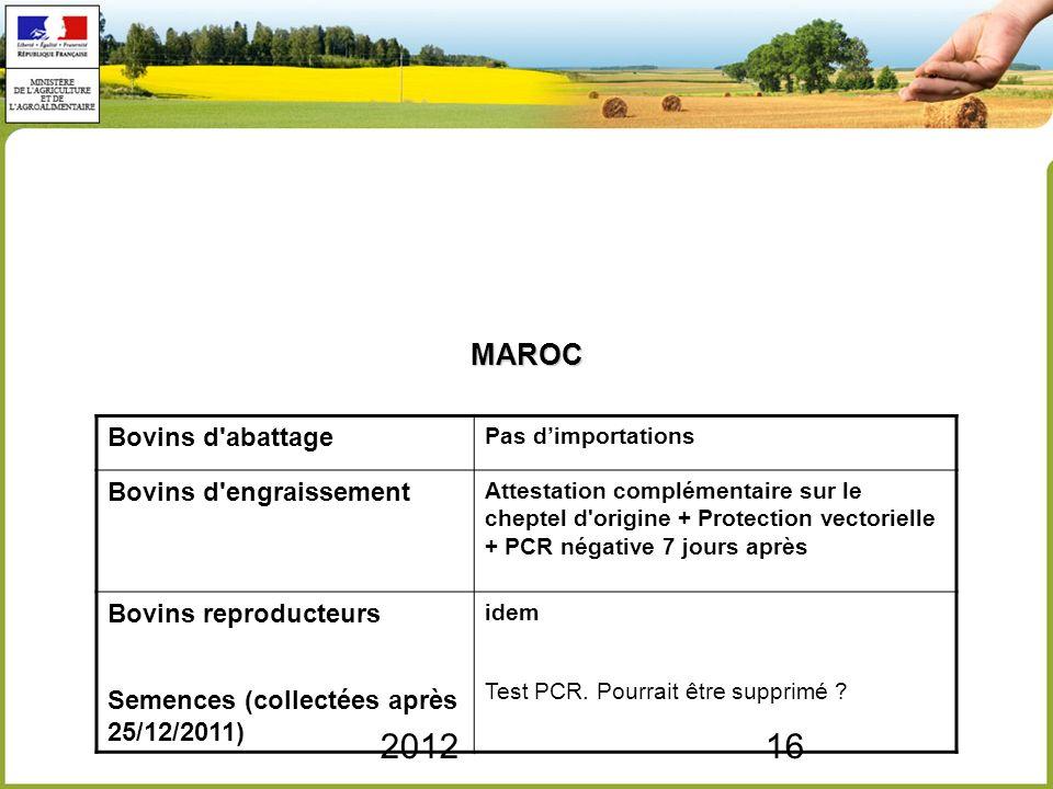 201216 MAROC Bovins d'abattage Pas dimportations Bovins d'engraissement Attestation complémentaire sur le cheptel d'origine + Protection vectorielle +