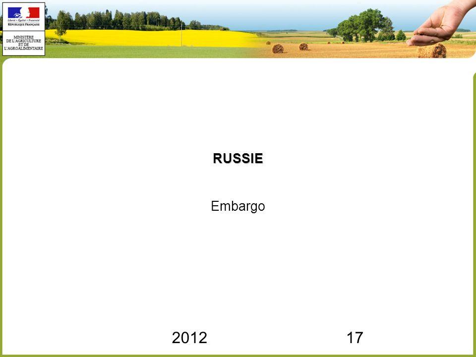 201217 RUSSIE RUSSIE Embargo