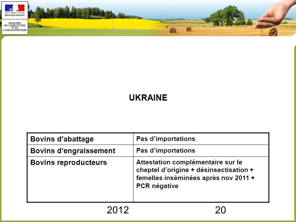 201220 UKRAINE Bovins d'abattage Pas dimportations Bovins d'engraissement Pas dimportations Bovins reproducteurs Attestation complémentaire sur le che