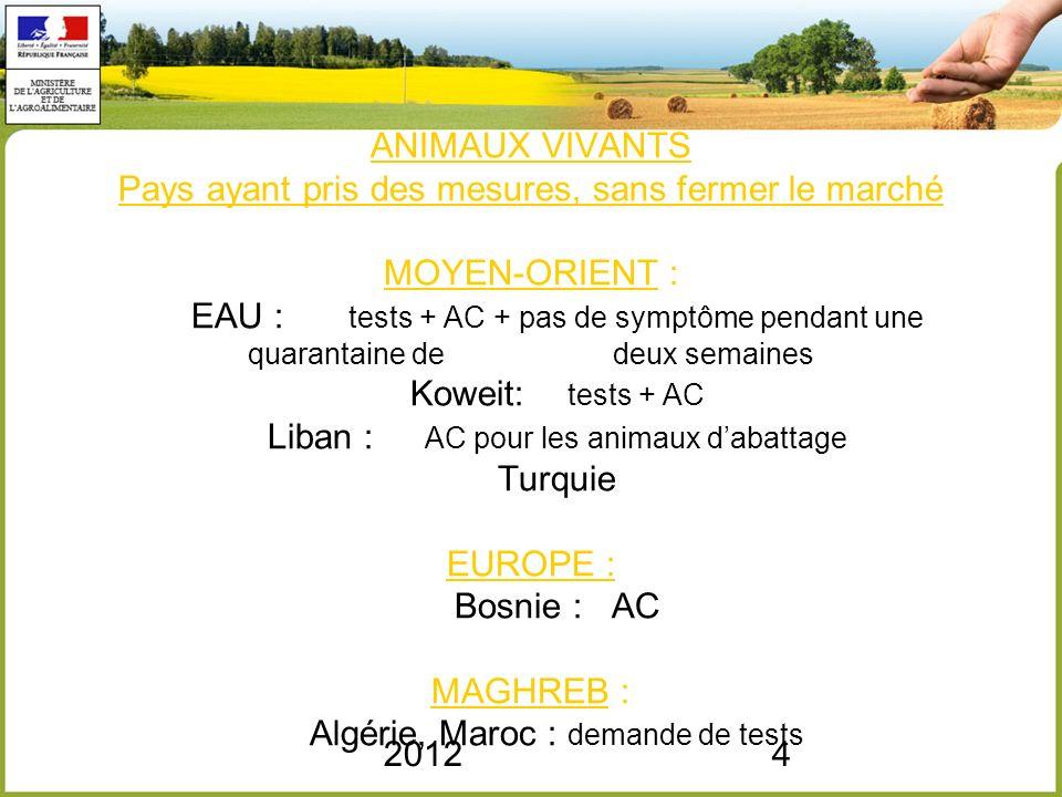 20124 ANIMAUX VIVANTS Pays ayant pris des mesures, sans fermer le marché MOYEN-ORIENT : EAU : tests + AC + pas de symptôme pendant une quarantaine de