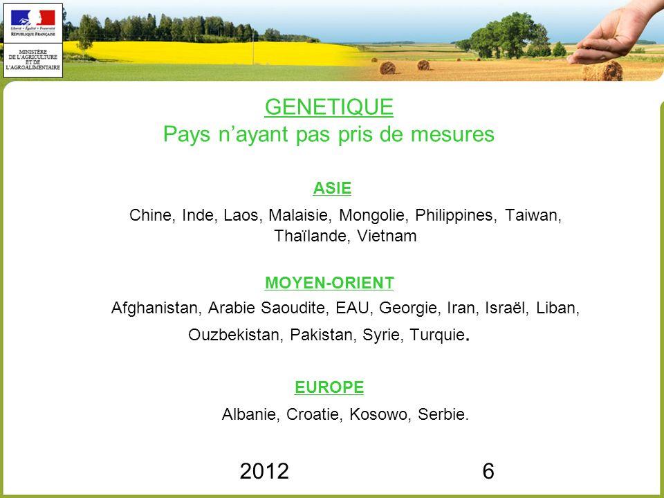20126 GENETIQUE Pays nayant pas pris de mesures ASIE Chine, Inde, Laos, Malaisie, Mongolie, Philippines, Taiwan, Thaïlande, Vietnam MOYEN-ORIENT Afgha