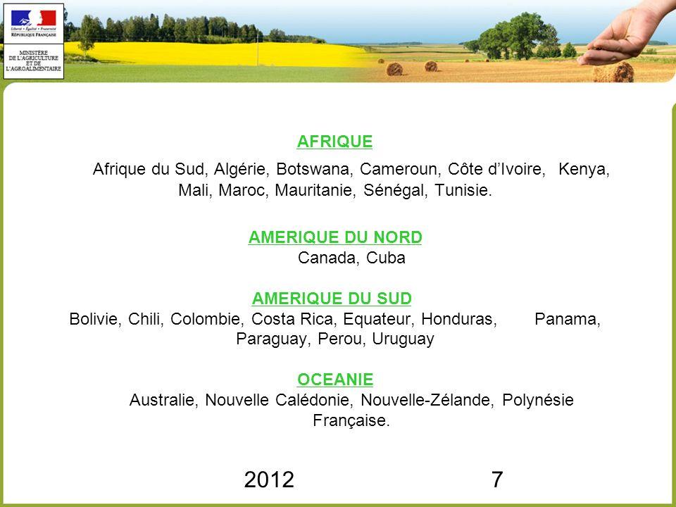 20127 AFRIQUE Afrique du Sud, Algérie, Botswana, Cameroun, Côte dIvoire, Kenya, Mali, Maroc, Mauritanie, Sénégal, Tunisie. AMERIQUE DU NORD Canada, Cu