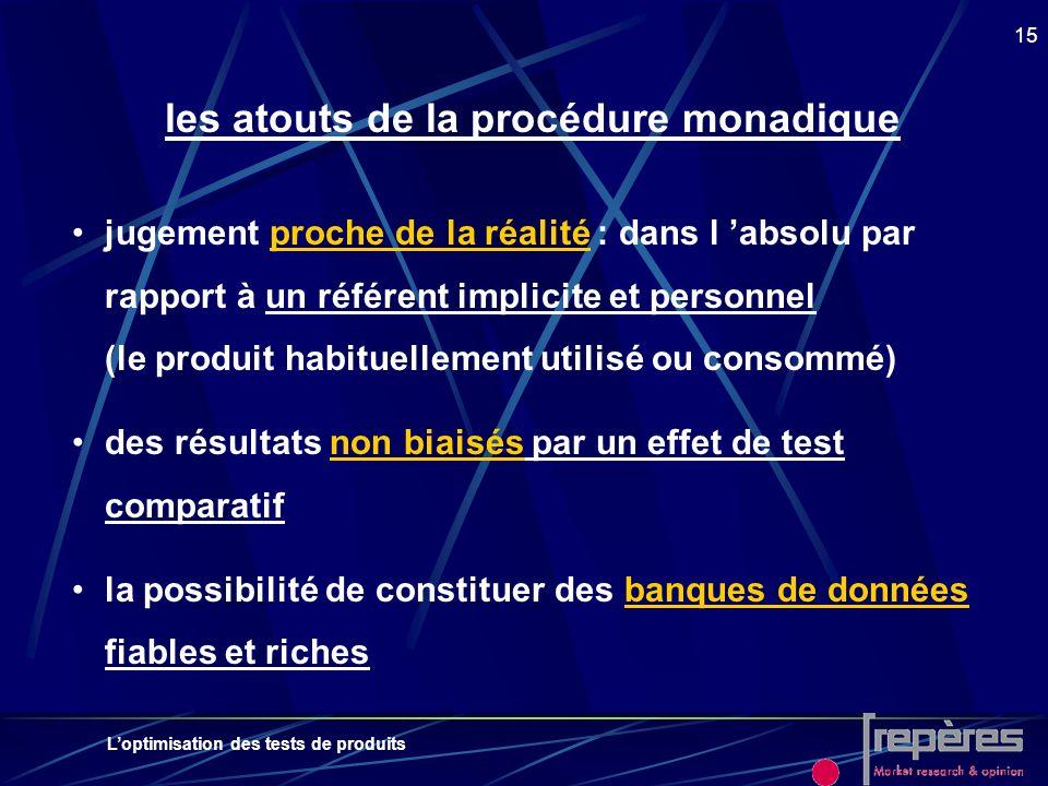 Loptimisation des tests de produits 15 les atouts de la procédure monadique jugement proche de la réalité : dans l absolu par rapport à un référent im