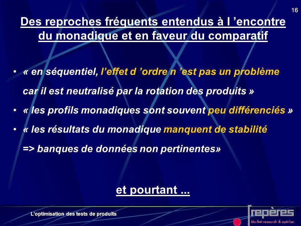 Loptimisation des tests de produits 16 Des reproches fréquents entendus à l encontre du monadique et en faveur du comparatif « en séquentiel, leffet d