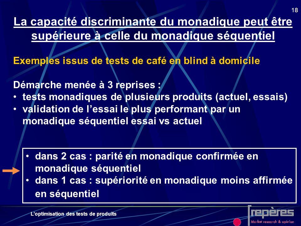 Loptimisation des tests de produits 18 La capacité discriminante du monadique peut être supérieure à celle du monadique séquentiel Exemples issus de t