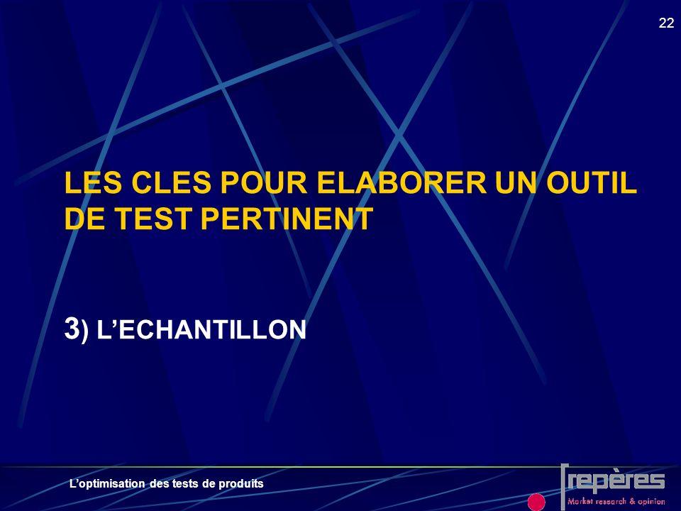 Loptimisation des tests de produits 22 LES CLES POUR ELABORER UN OUTIL DE TEST PERTINENT 3 ) LECHANTILLON