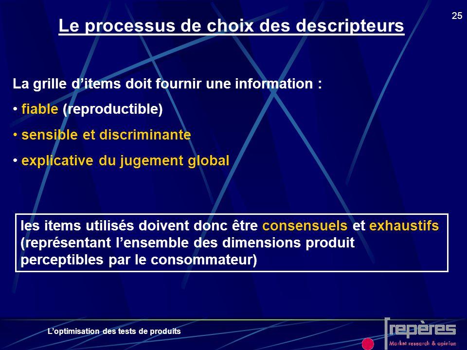 Loptimisation des tests de produits 25 Le processus de choix des descripteurs La grille ditems doit fournir une information : fiable (reproductible) s
