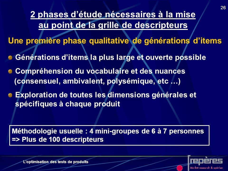 Loptimisation des tests de produits 26 2 phases détude nécessaires à la mise au point de la grille de descripteurs Une première phase qualitative de g