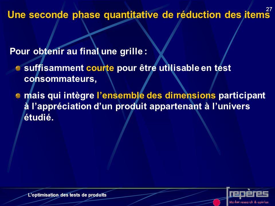 Loptimisation des tests de produits 27 Une seconde phase quantitative de réduction des items Pour obtenir au final une grille : suffisamment courte po