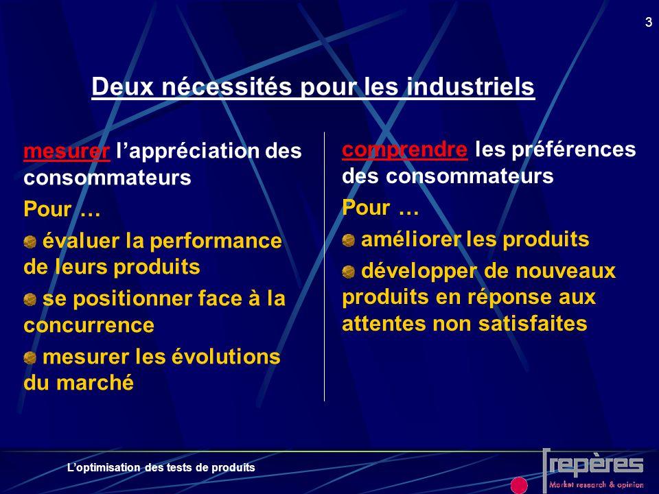 Loptimisation des tests de produits 3 mesurer lappréciation des consommateurs Pour … évaluer la performance de leurs produits se positionner face à la