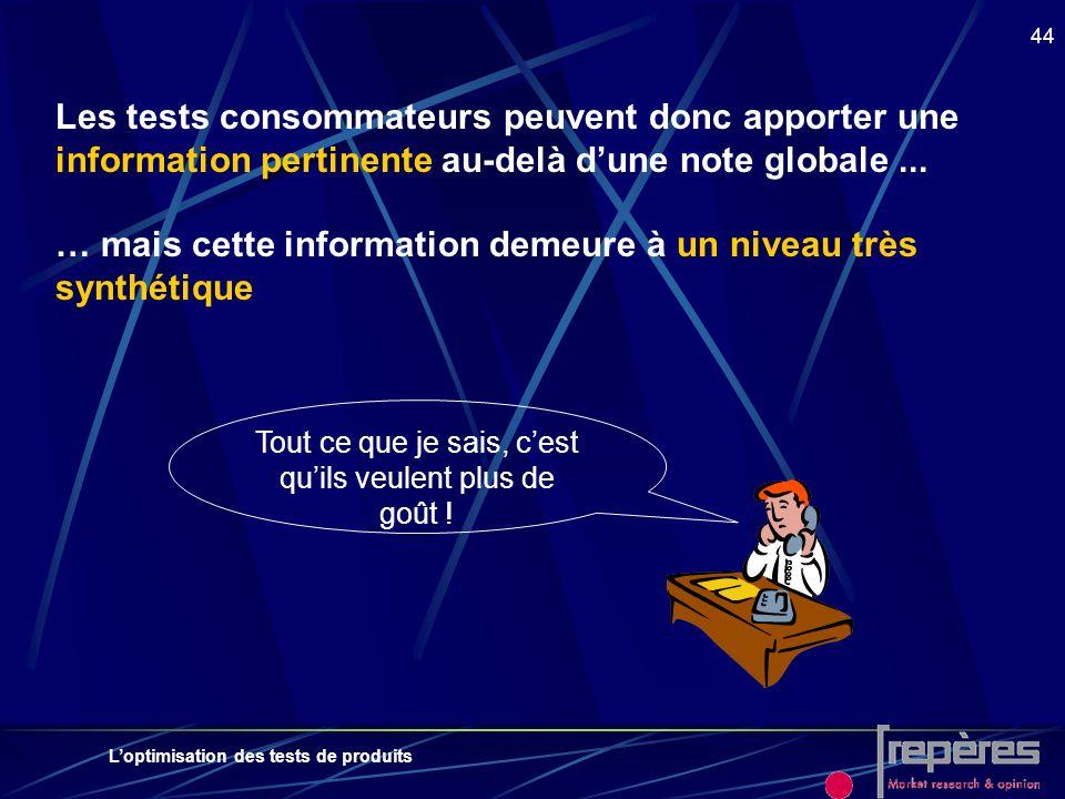 Loptimisation des tests de produits 44 Les tests consommateurs peuvent donc apporter une information pertinente au-delà dune note globale... … mais ce