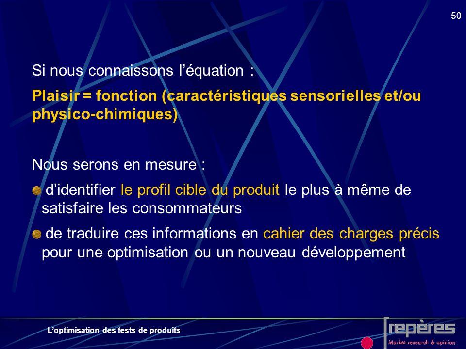 Loptimisation des tests de produits 50 Si nous connaissons léquation : Plaisir = fonction (caractéristiques sensorielles et/ou physico-chimiques) Nous