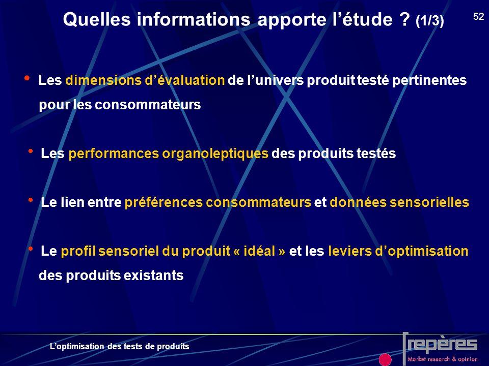 Loptimisation des tests de produits 52 Quelles informations apporte létude ? (1/3) Les dimensions dévaluation de lunivers produit testé pertinentes po