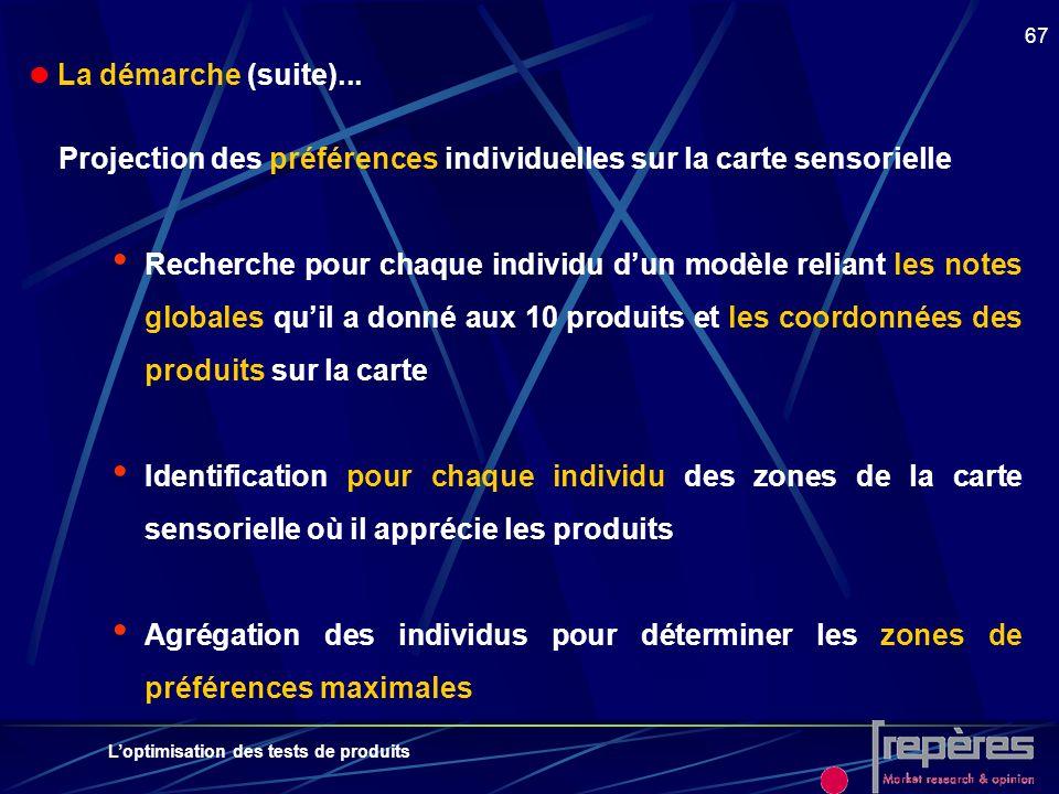Loptimisation des tests de produits 67 La démarche (suite)... Projection des préférences individuelles sur la carte sensorielle Recherche pour chaque