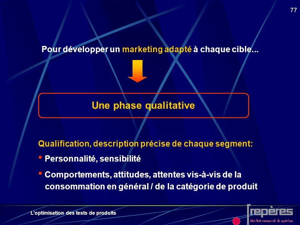 Loptimisation des tests de produits 77 Pour développer un marketing adapté à chaque cible... Une phase qualitative Qualification, description précise
