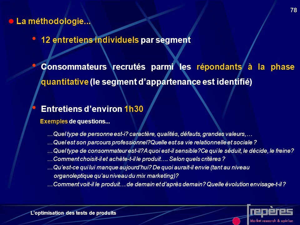 Loptimisation des tests de produits 78 La méthodologie... 12 entretiens individuels par segment Consommateurs recrutés parmi les répondants à la phase