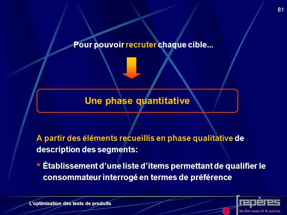 Loptimisation des tests de produits 81 Pour pouvoir recruter chaque cible... Une phase quantitative A partir des éléments recueillis en phase qualitat