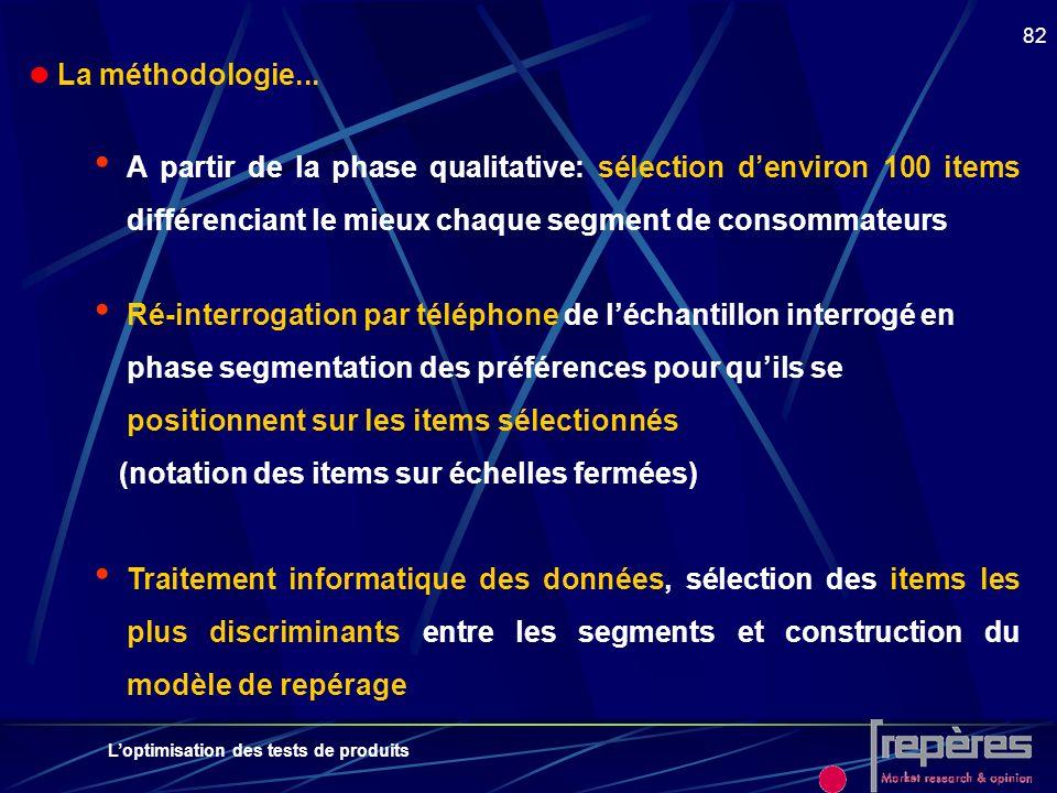Loptimisation des tests de produits 82 La méthodologie... A partir de la phase qualitative: sélection denviron 100 items différenciant le mieux chaque