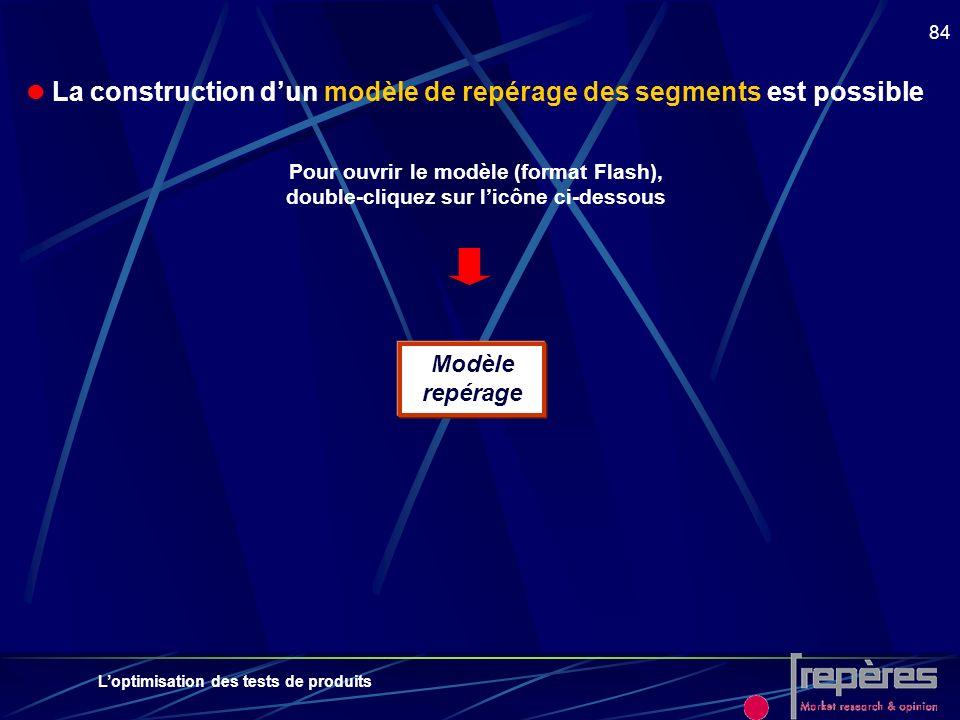 Loptimisation des tests de produits 84 La construction dun modèle de repérage des segments est possible Pour ouvrir le modèle (format Flash), double-c
