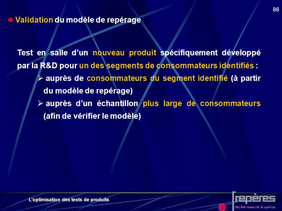 Loptimisation des tests de produits 86 Validation du modèle de repérage Test en salle dun nouveau produit spécifiquement développé par la R&D pour un
