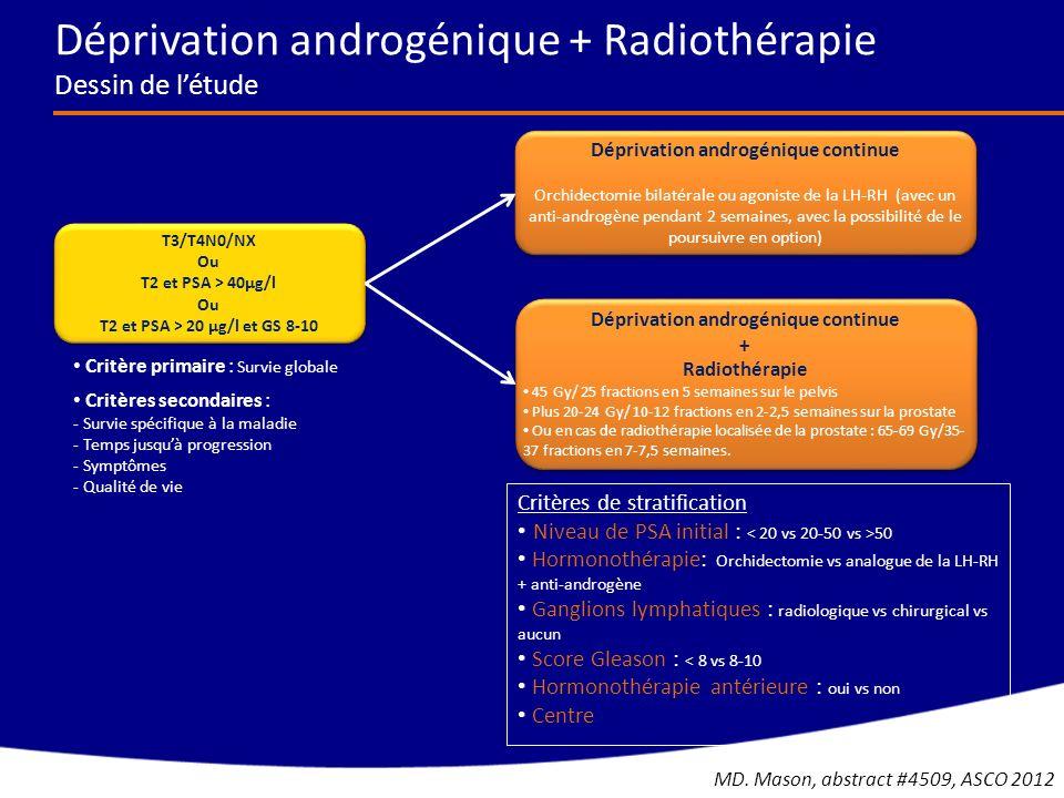 Déprivation androgénique + radiothérapie Critère dévaluation principal La déprivation androgénique associée à la radiothérapie dans le cancer de la prostate localement avancé entraine une amélioration significative de la survie globale et spécifique de la maladie.