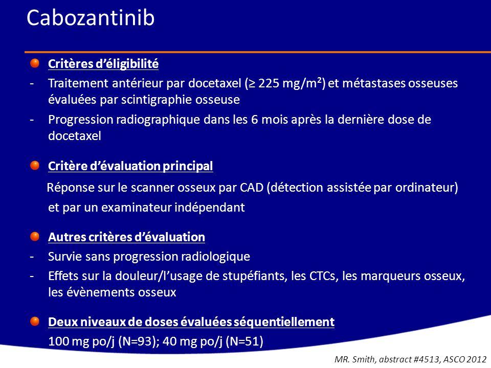 Cabozantinib Critères déligibilité -Traitement antérieur par docetaxel ( 225 mg/m²) et métastases osseuses évaluées par scintigraphie osseuse -Progres