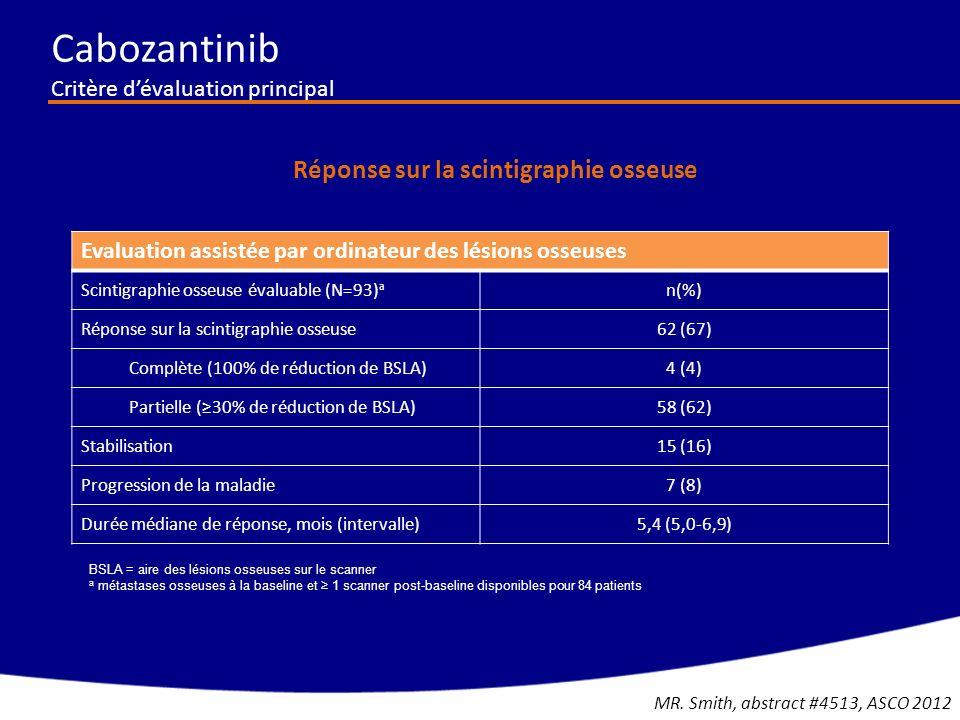 Evaluation assistée par ordinateur des lésions osseuses Scintigraphie osseuse évaluable (N=93) a n(%) Réponse sur la scintigraphie osseuse62 (67) Comp