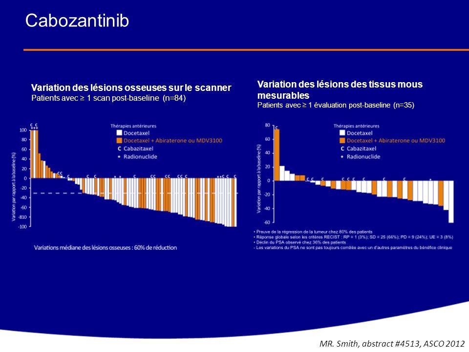 Variation des lésions osseuses sur le scanner Patients avec 1 scan post-baseline (n=84) MR. Smith, abstract #4513, ASCO 2012 Variation des lésions des