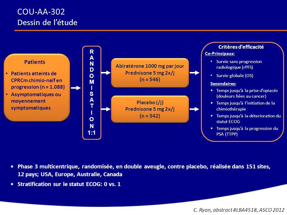 COU-AA-302 Dessin de létude Phase 3 multicentrique, randomisée, en double aveugle, contre placebo, réalisée dans 151 sites, 12 pays; USA, Europe, Aust