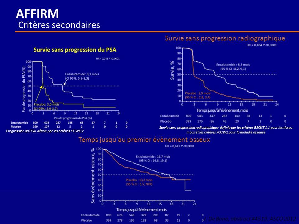 Survie sans progression radiographique Survie sans progression radiographique définie par les critères RECIST 1.1 pour les tissus mous et les critères