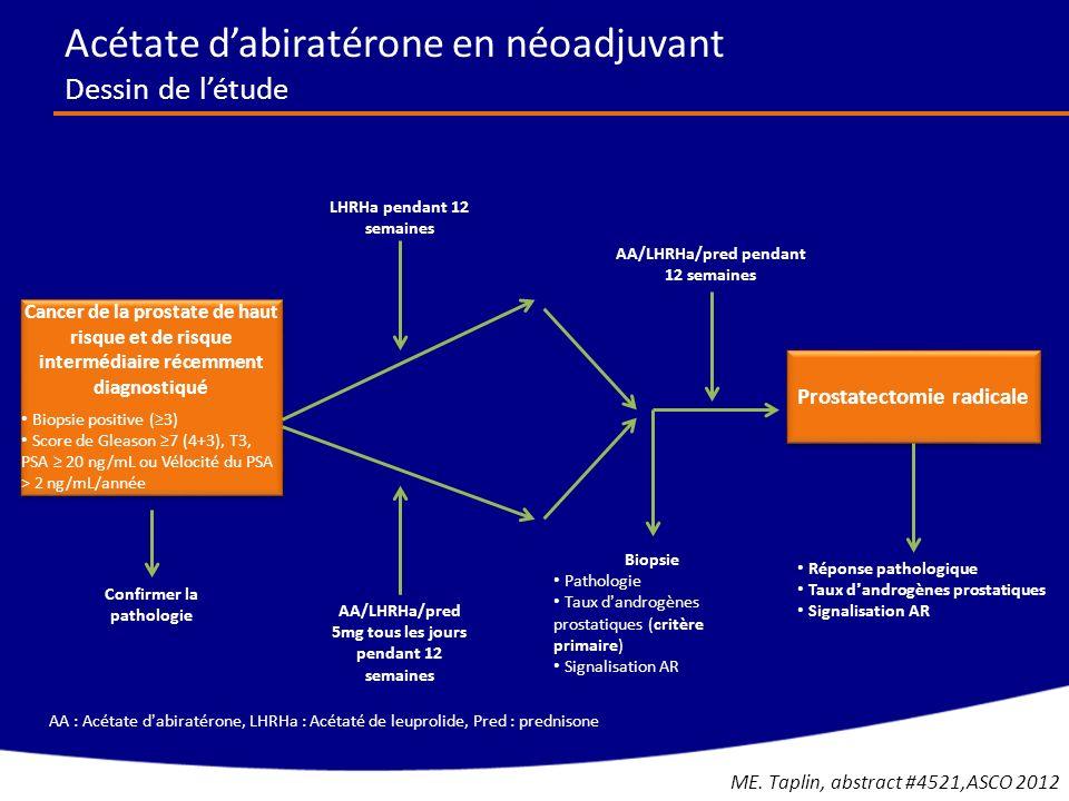 Acétate dabiratérone en néoadjuvant Dessin de létude Cancer de la prostate de haut risque et de risque intermédiaire récemment diagnostiqué Biopsie po