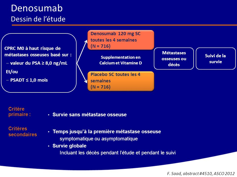 Denosumab Dessin de létude Placebo SC toutes les 4 semaines (N = 716) Denosumab 120 mg SC toutes les 4 semaines (N = 716) CPRC M0 à haut risque de mét