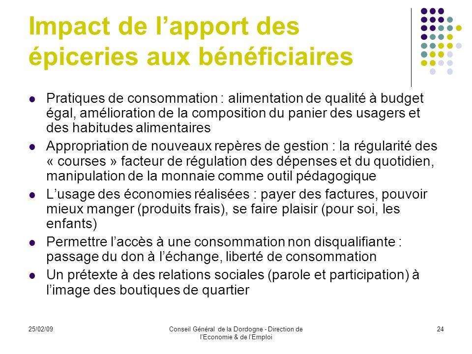 25/02/09Conseil Général de la Dordogne - Direction de l Economie & de l Emploi 25 Une clientèle non-bénéficiaire.