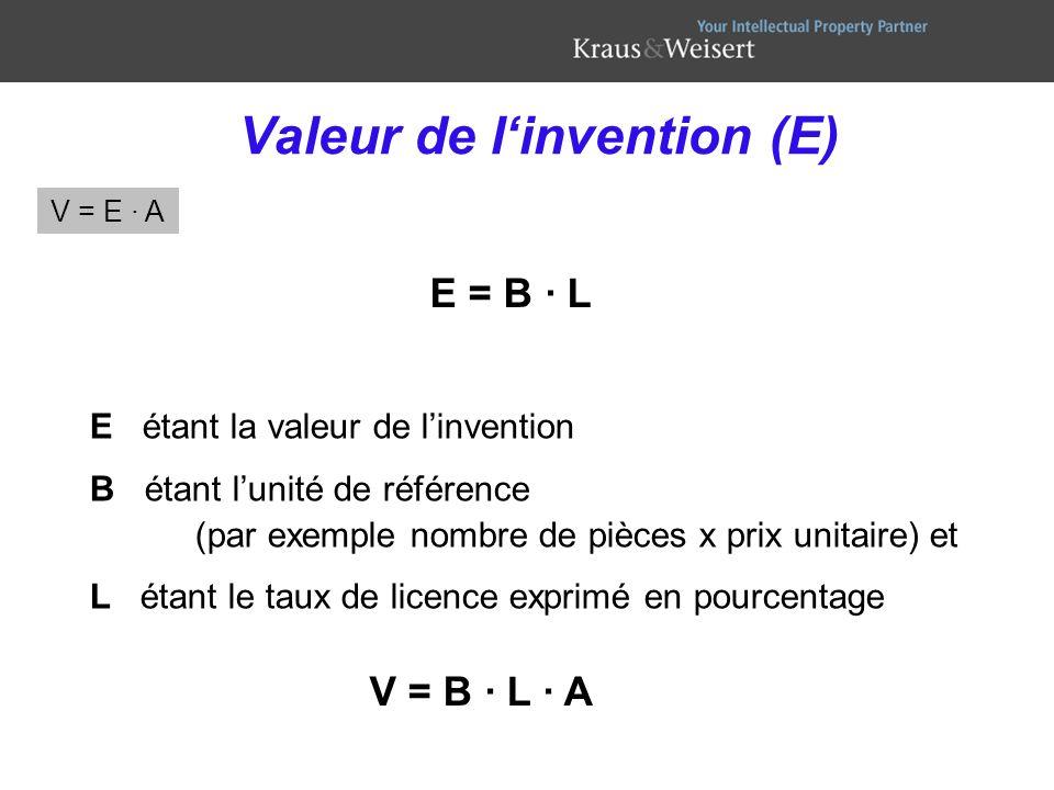 Valeur de linvention (E) E étant la valeur de linvention B étant lunité de référence (par exemple nombre de pièces x prix unitaire) et L étant le taux
