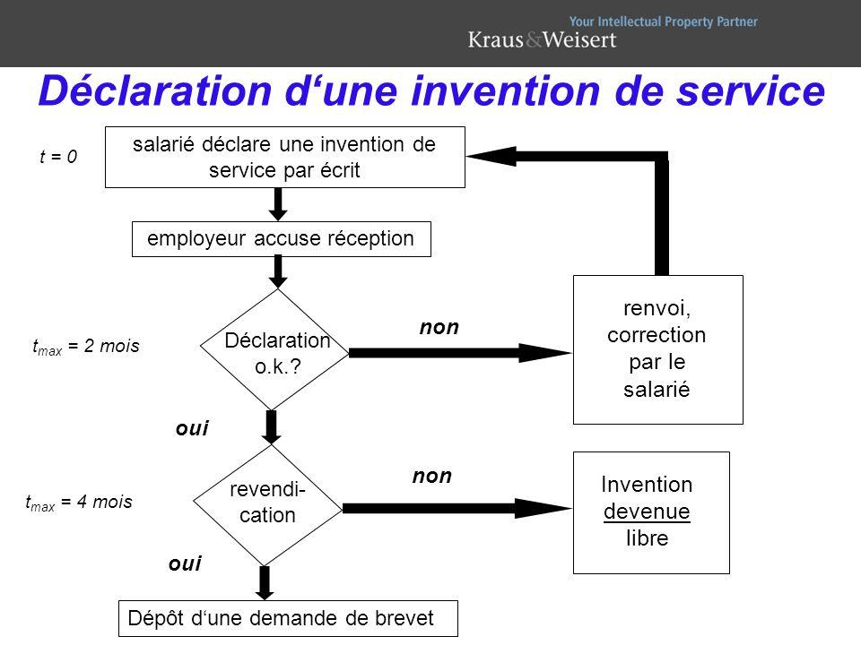 Déclaration dune invention de service salarié déclare une invention de service par écrit employeur accuse réception Déclaration o.k.? revendi- cation