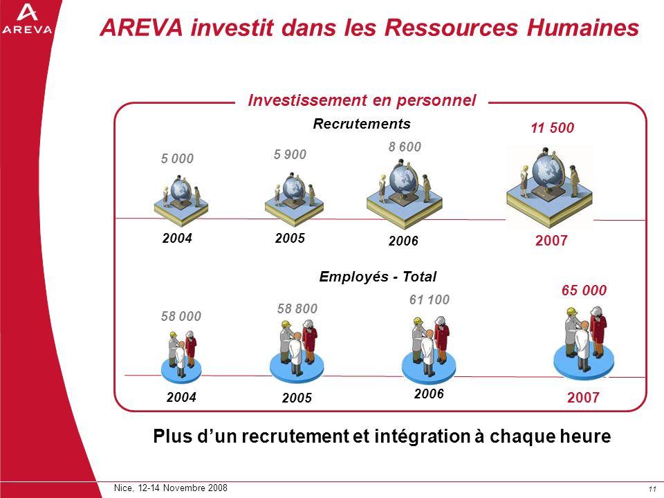 11 Nice, 12-14 Novembre 2008 AREVA investit dans les Ressources Humaines 2004 2005 2006 5 900 Investissement en personnel Recrutements 8 600 Employés