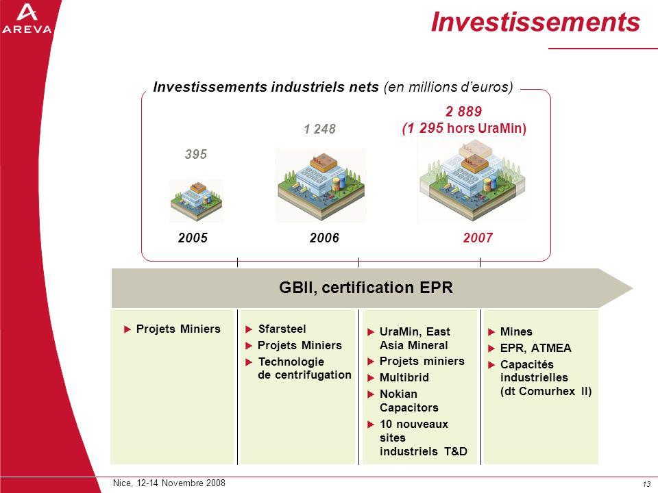 13 Nice, 12-14 Novembre 2008 GBII, certification EPR Investissements UraMin, East Asia Mineral Projets miniers Multibrid Nokian Capacitors 10 nouveaux