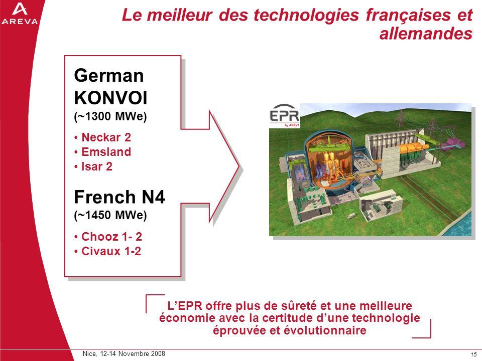 15 Nice, 12-14 Novembre 2008 Le meilleur des technologies françaises et allemandes Neckar 2 Emsland Isar 2 German KONVOI (~1300 MWe) French N4 (~1450