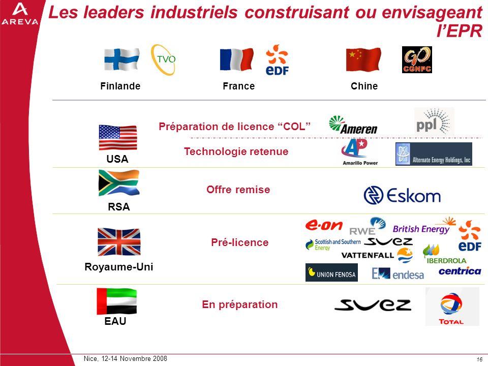 16 Nice, 12-14 Novembre 2008 Les leaders industriels construisant ou envisageant lEPR Offre remise Pré-licence RSA Royaume-Uni Technologie retenue USA