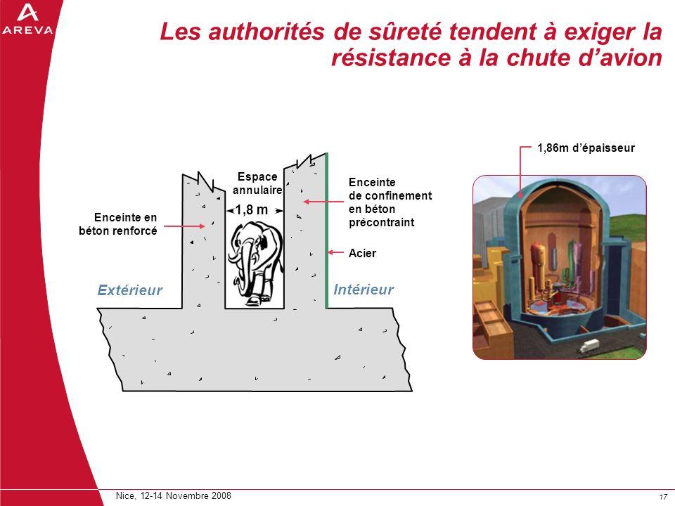 17 Nice, 12-14 Novembre 2008 Les authorités de sûreté tendent à exiger la résistance à la chute davion 1,86m dépaisseur Enceinte de confinement en bét