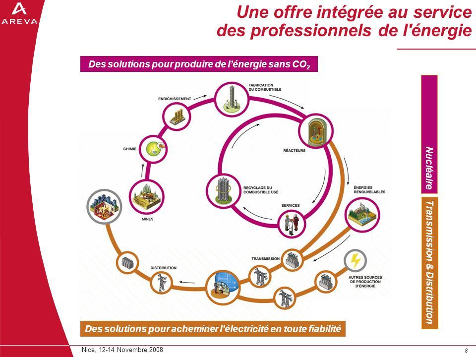 88 Nice, 12-14 Novembre 2008 Une offre intégrée au service des professionnels de l'énergie Des solutions pour produire de lénergie sans CO 2 Des solut