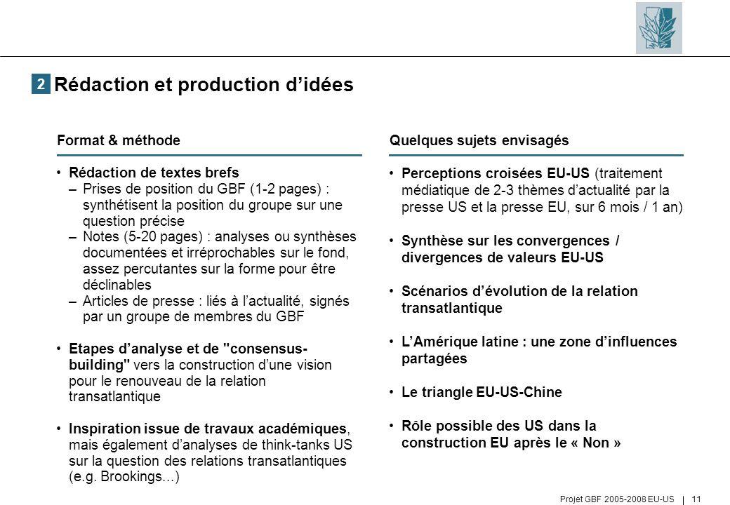 Projet GBF 2005-2008 EU-US 11 Rédaction et production didées Quelques sujets envisagés Format & méthode Perceptions croisées EU-US (traitement médiati