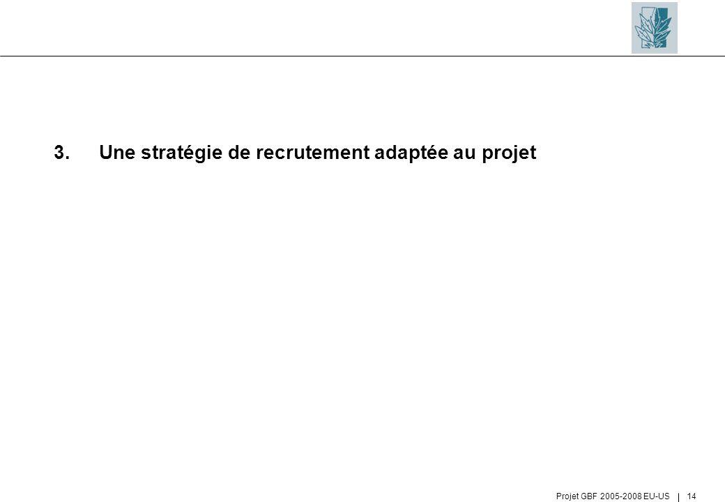 Projet GBF 2005-2008 EU-US 14 3. Une stratégie de recrutement adaptée au projet