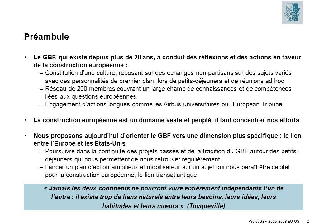Projet GBF 2005-2008 EU-US 2 Préambule Le GBF, qui existe depuis plus de 20 ans, a conduit des réflexions et des actions en faveur de la construction