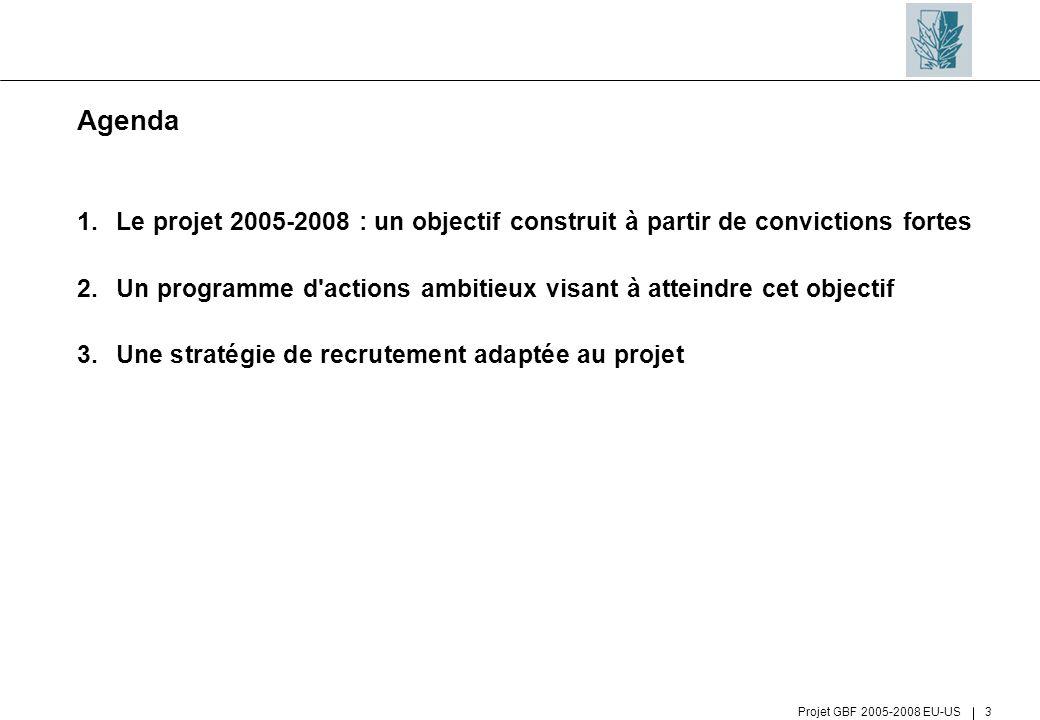 Projet GBF 2005-2008 EU-US 3 Agenda 1.Le projet 2005-2008 : un objectif construit à partir de convictions fortes 2.Un programme d'actions ambitieux vi