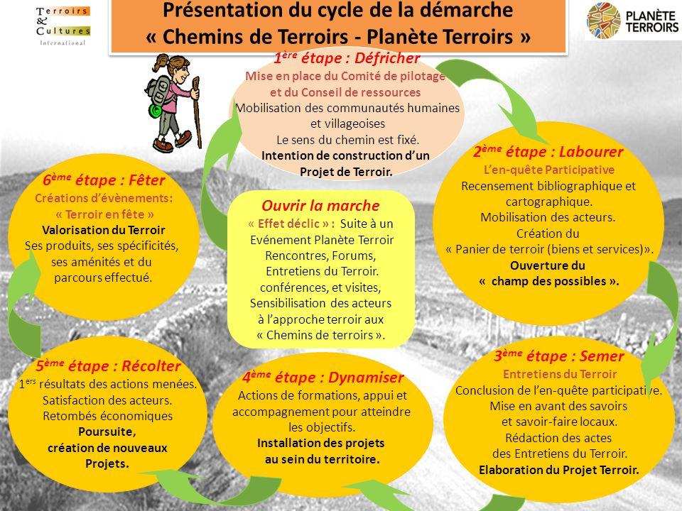 Présentation du cycle de la démarche « Chemins de Terroirs - Planète Terroirs » Présentation du cycle de la démarche « Chemins de Terroirs - Planète T