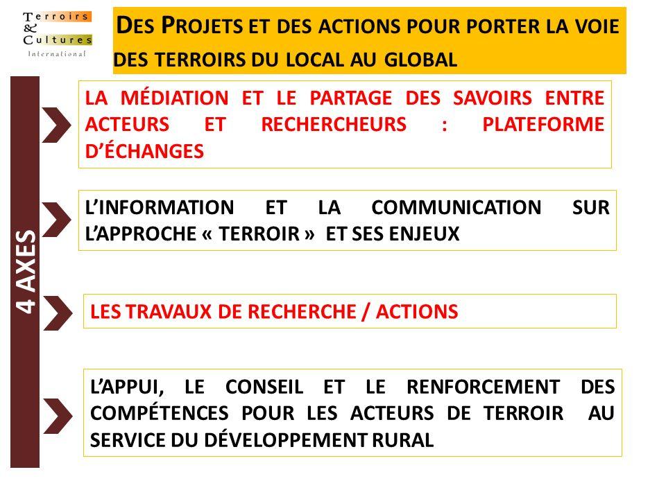 Goods and services basket of products from the terroir ( 400 enquêtes 2005, Maison de lAubrac)